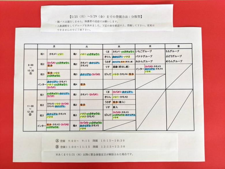 5月21日(木)緊急事態宣言が解除された場合